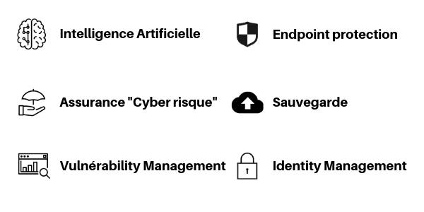 thématique Cyber Talk
